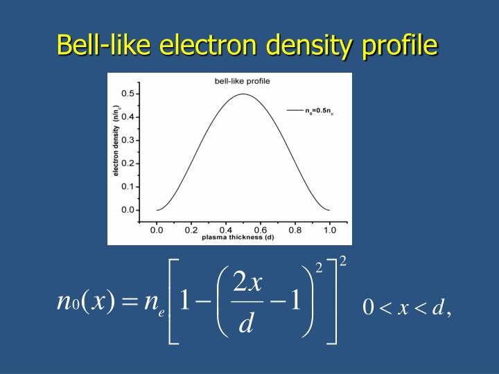 Bell-like electron density profile