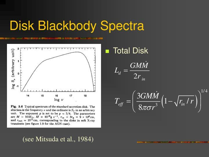 Disk Blackbody Spectra