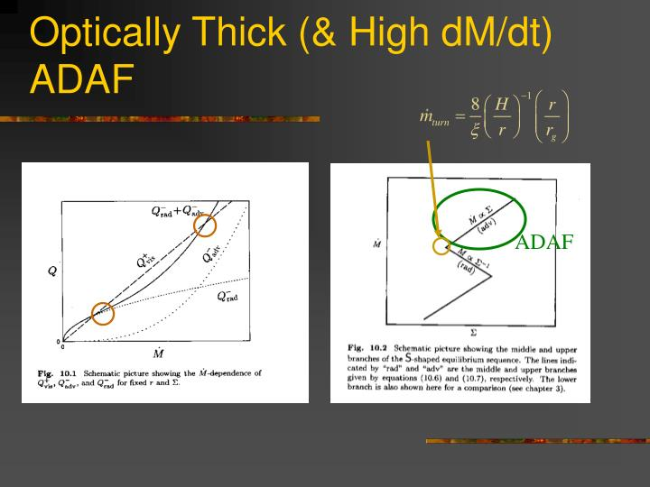 Optically Thick (& High dM/dt) ADAF