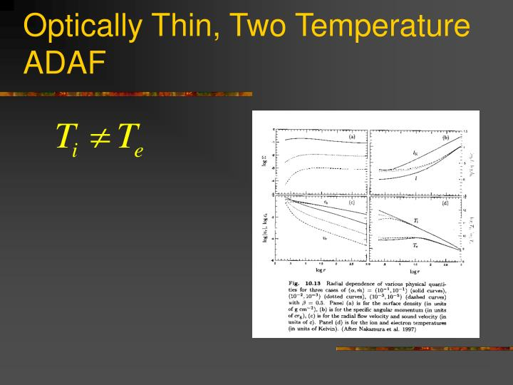 Optically Thin, Two Temperature ADAF