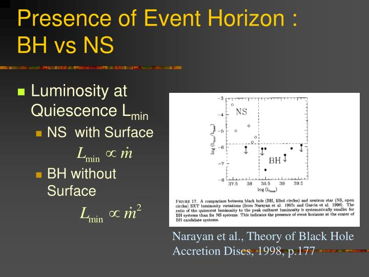 Presence of Event Horizon :        BH vs NS