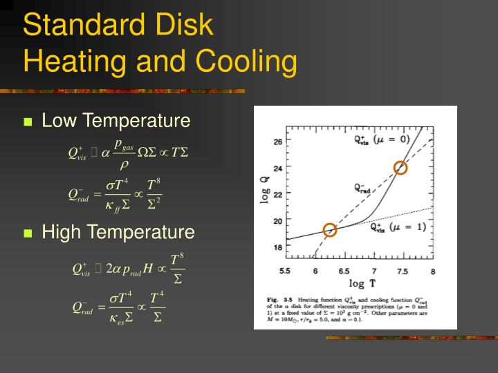 Standard Disk                           Heating and Cooling