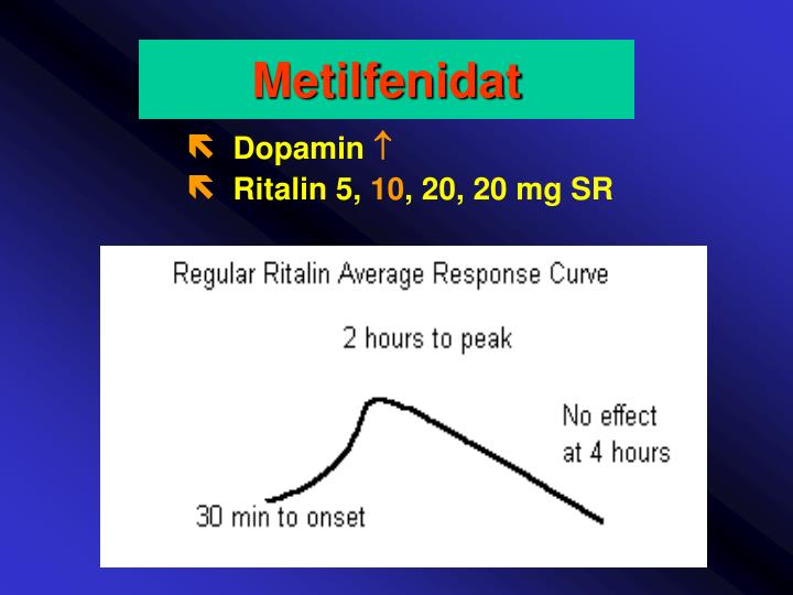 Metilfenidat