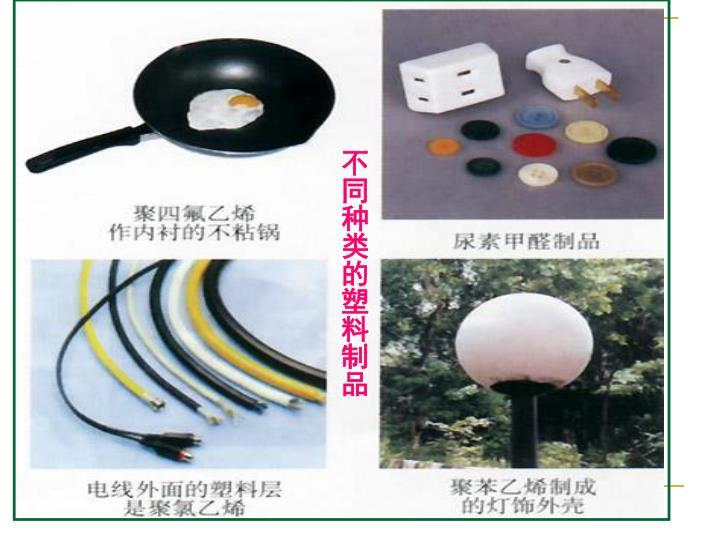 不同种类的塑料制品