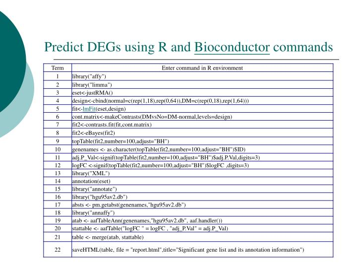 Predict DEGs using R and