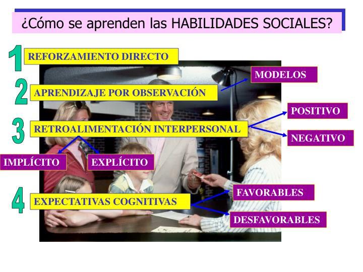 ¿Cómo se aprenden las HABILIDADES SOCIALES?