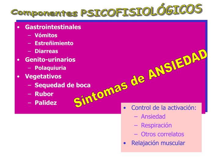 Componentes PSICOFISIOLÓGICOS
