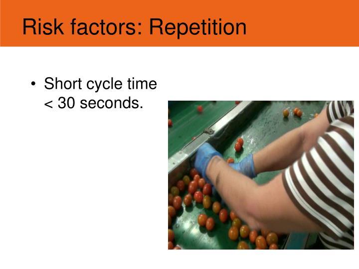 Risk factors: Repetition