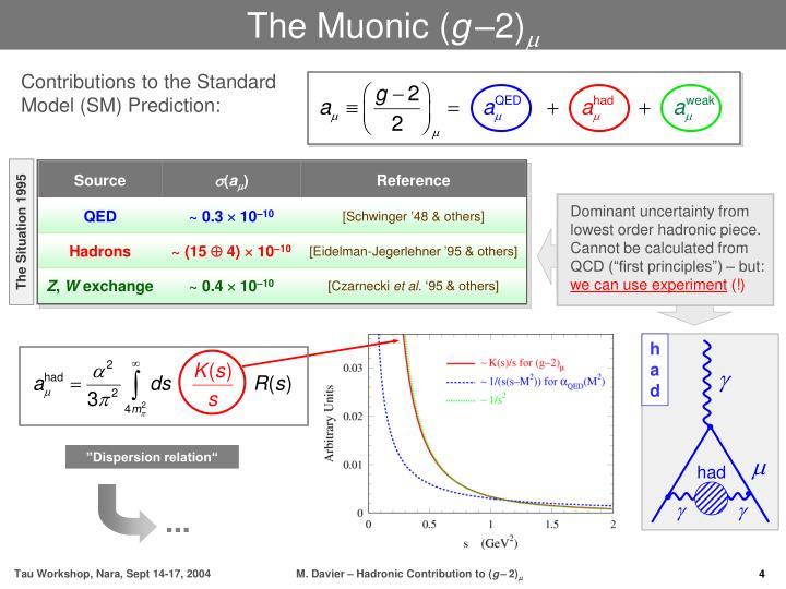 The Muonic (
