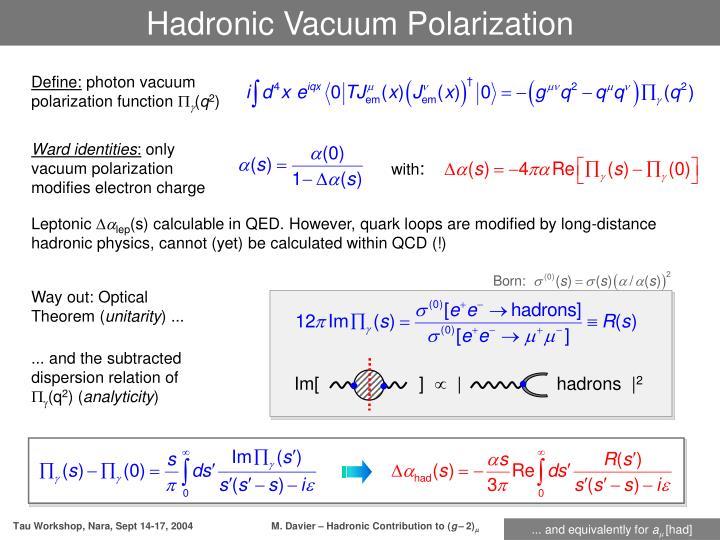 Hadronic Vacuum Polarization