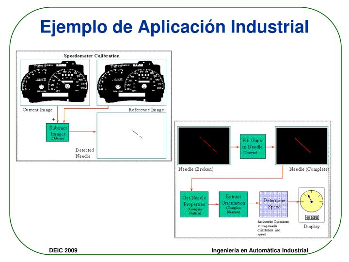 Ejemplo de Aplicación Industrial