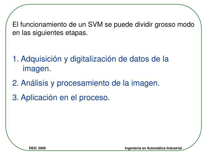 El funcionamiento de un SVM se puede dividir grosso modo en las siguientes etapas.