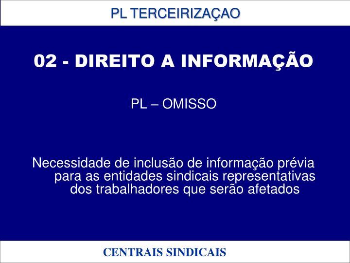 02 - DIREITO A INFORMAÇÃO