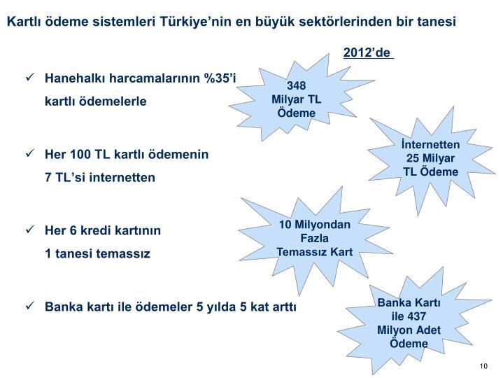 Kartlı ödeme sistemleri Türkiye'nin en büyük sektörlerinden bir tanesi