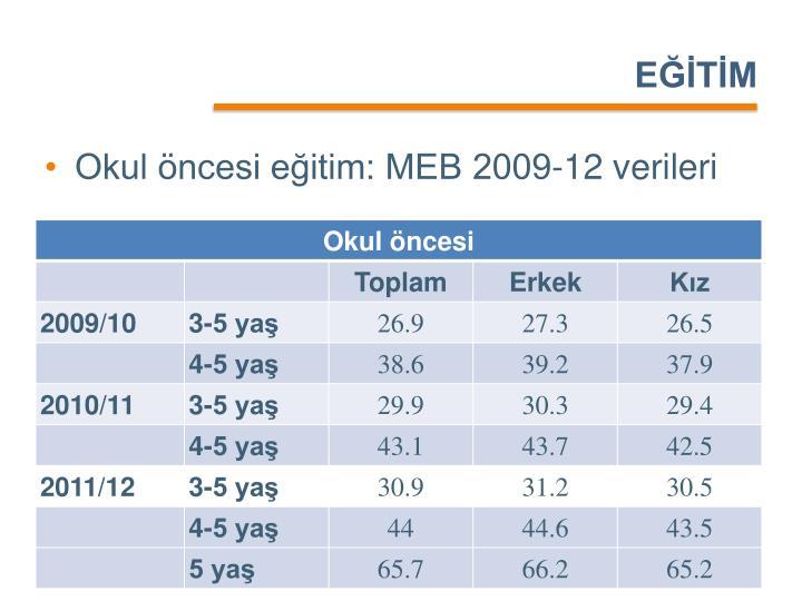 Okul öncesi eğitim: MEB 2009-12 verileri