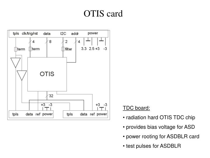 OTIS card