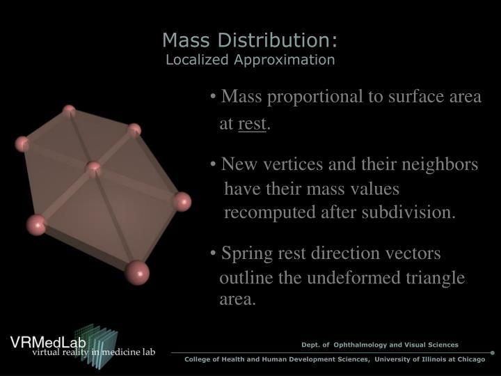 Mass Distribution: