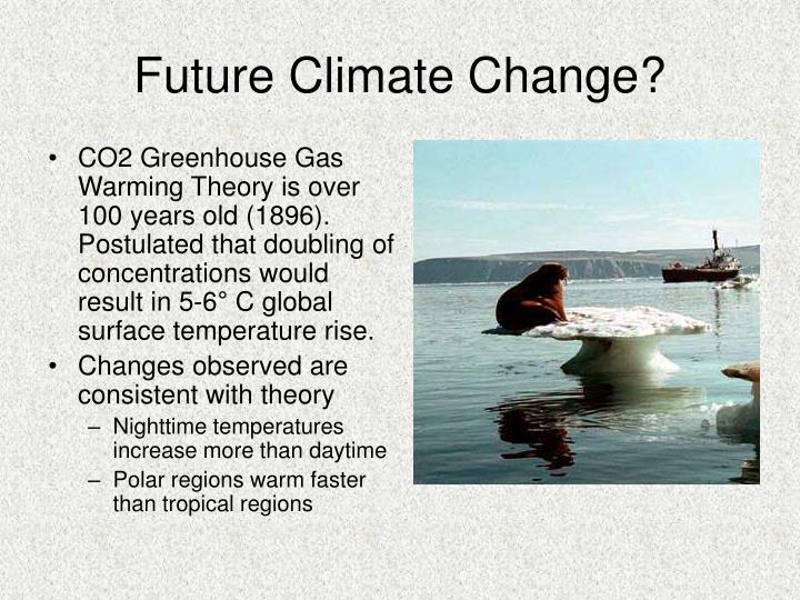 Future Climate Change?