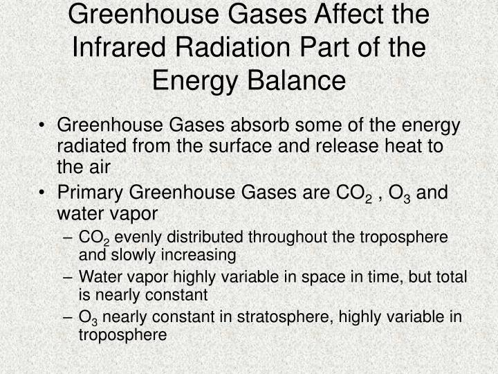 Greenhouse Gases Affect the Infrared Radiation Part of the Energy Balance