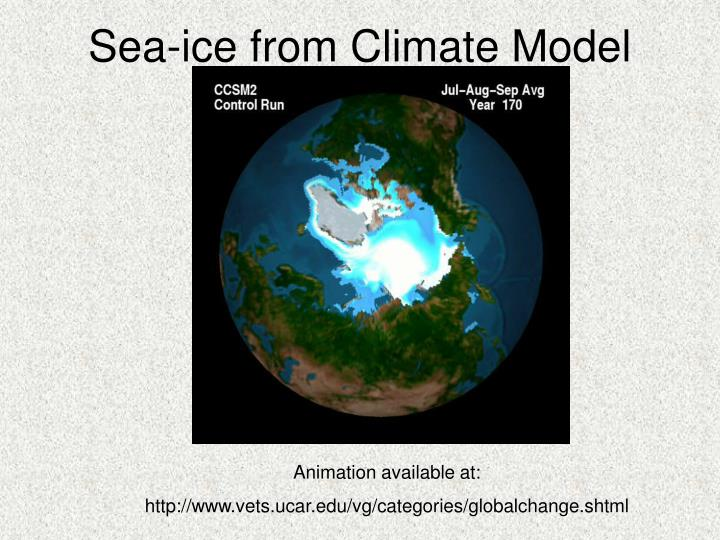 Sea-ice from Climate Model