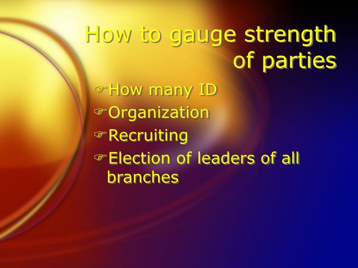 How to gauge strength of parties
