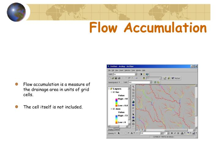 Flow Accumulation