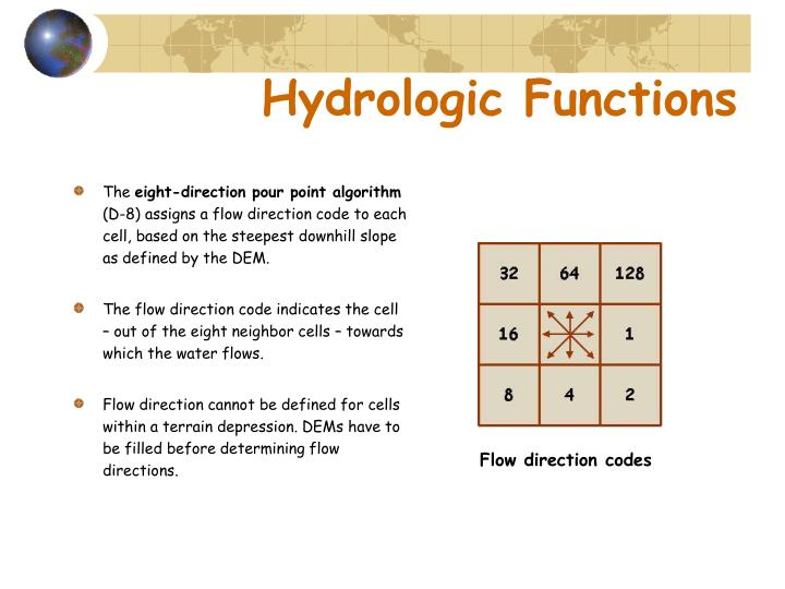 Hydrologic Functions