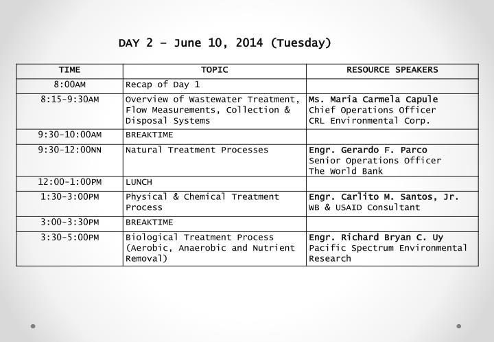 DAY 2 – June 10, 2014 (Tuesday)