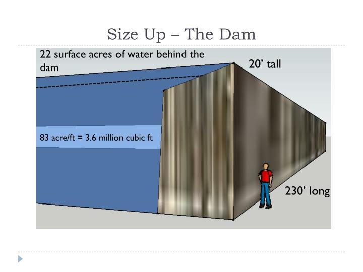 Size Up – The Dam