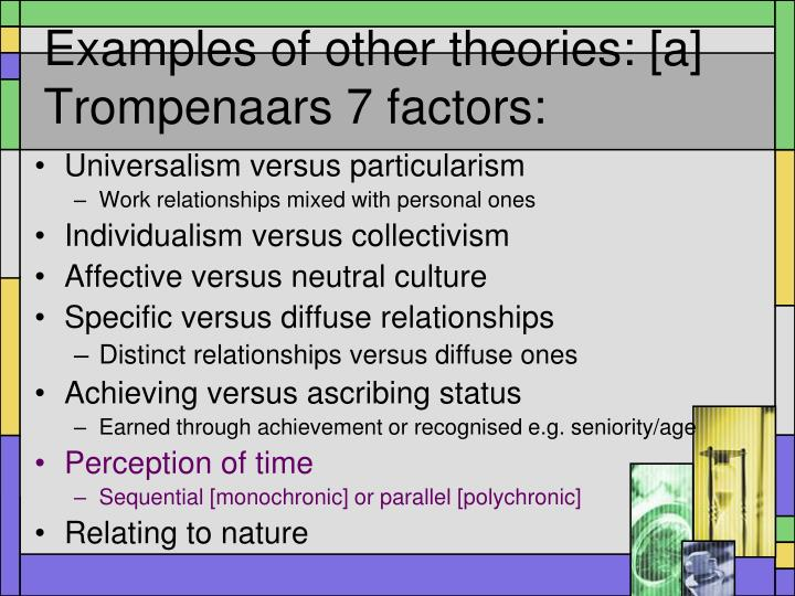 Examples of other theories: [a] Trompenaars 7 factors: