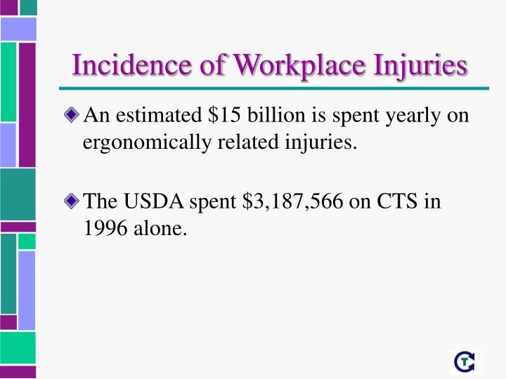 Incidence of Workplace Injuries