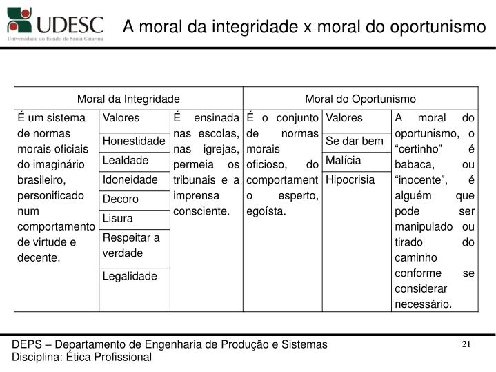 A moral da integridade x moral do oportunismo