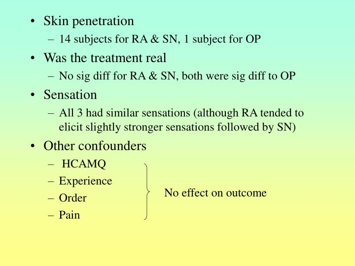 Skin penetration