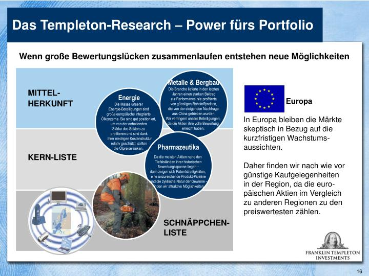 Das Templeton-Research – Power fürs Portfolio