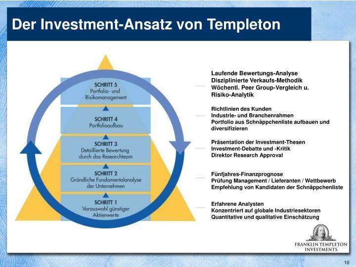 Der Investment-Ansatz von Templeton