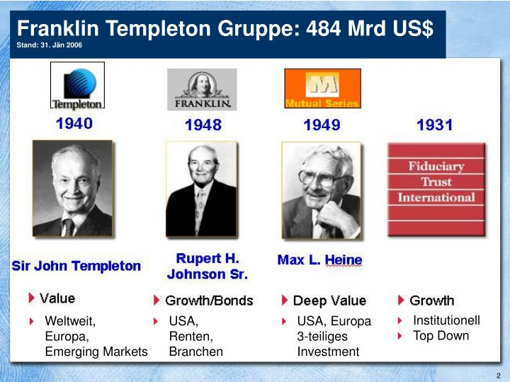 Franklin Templeton Gruppe: 484 Mrd US$