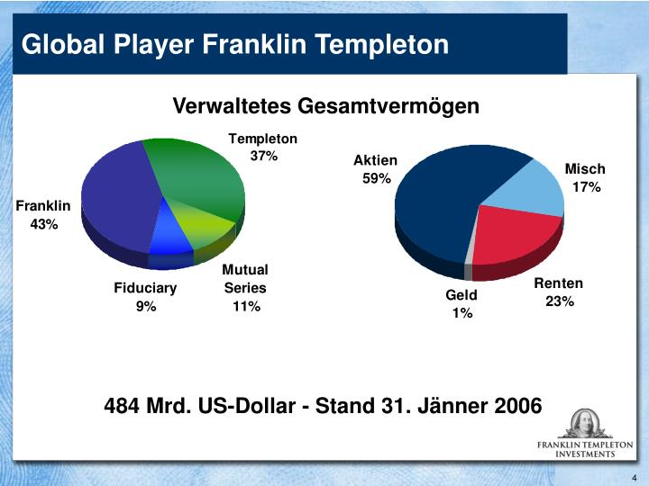 Global Player Franklin Templeton