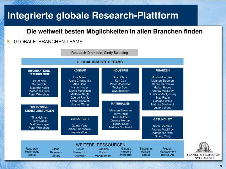 GLOBALE  BRANCHEN-TEAMS