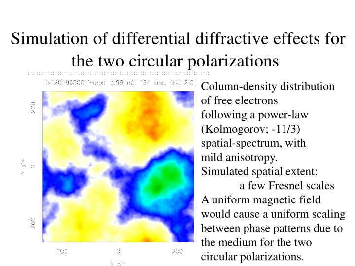 Simulation of differential diffractive effects for the two circular polarizations