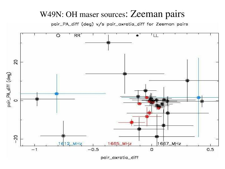 W49N: OH maser sources