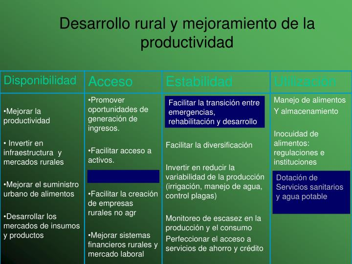 Desarrollo rural y mejoramiento de la