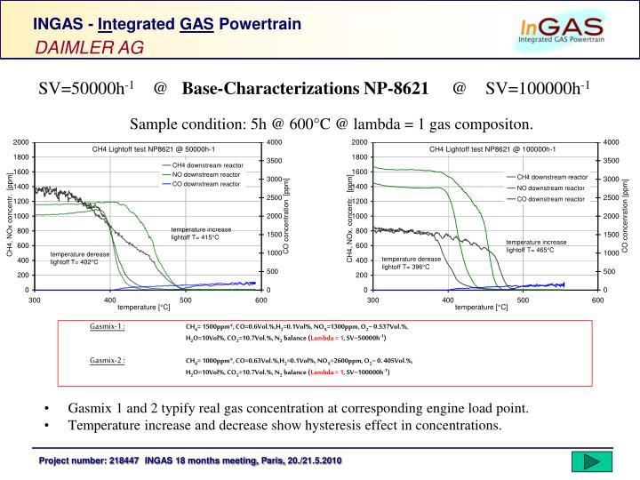 Gasmix 1 and 2 typify real gas concentration at corresponding engine load point.