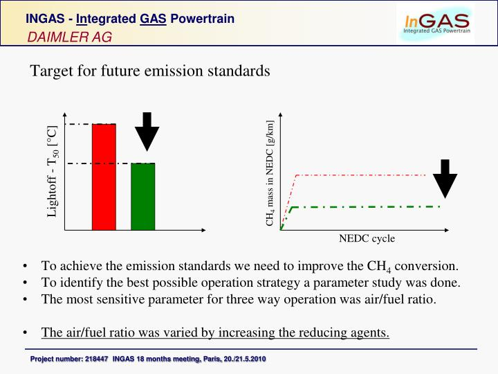 To achieve the emission standards we need to improve the CH