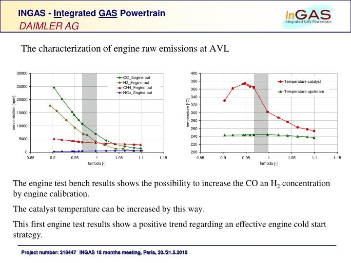 The characterization of engine raw emissions at AVL