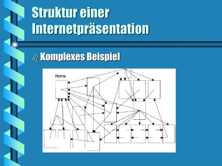 Struktur einer Internetpräsentation
