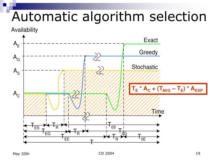 Automatic algorithm selection