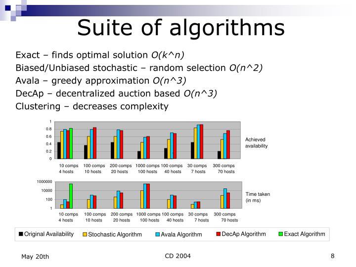 Suite of algorithms