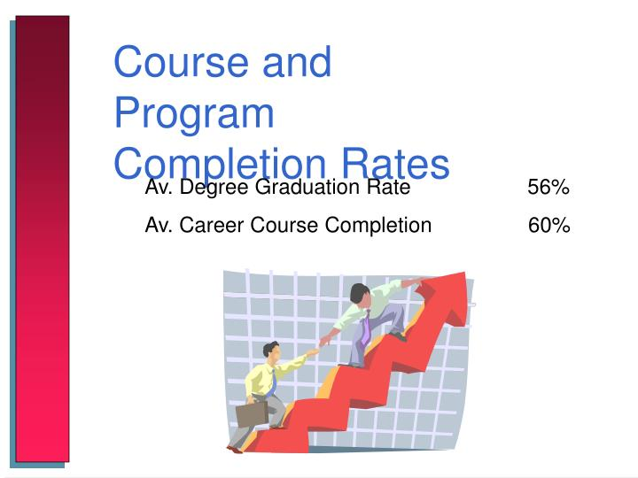 Course and Program Completion Rates