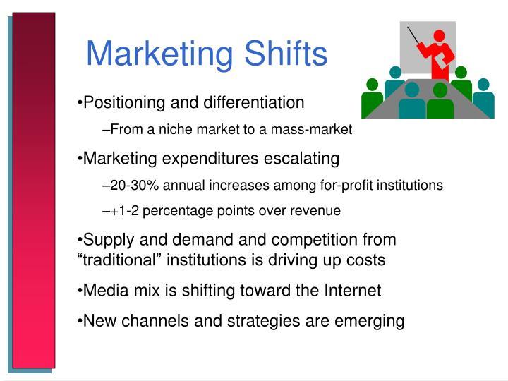 Marketing Shifts