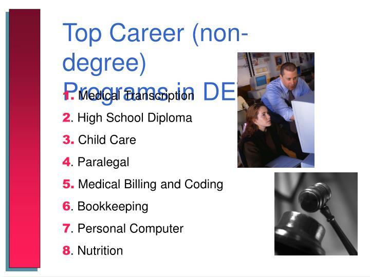 Top Career (non-degree)